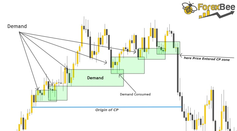 compression-in-forex-trading